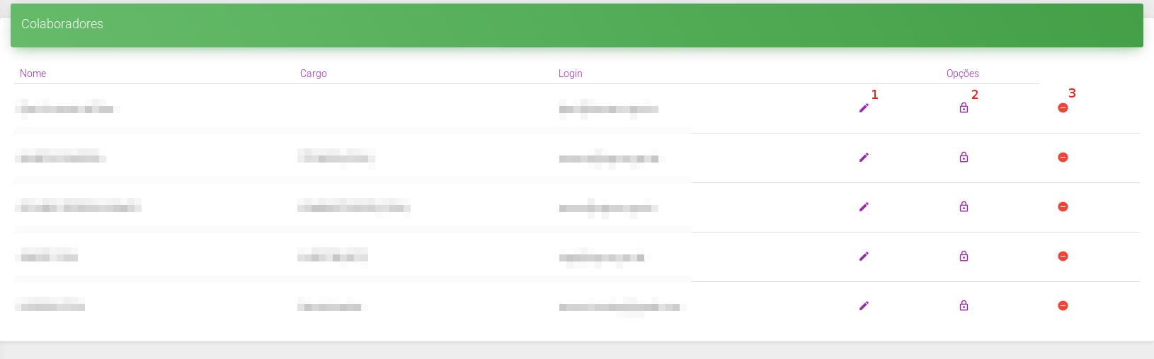 Lista de usuários de um órgão ambiental